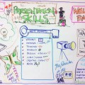 visual facilitation