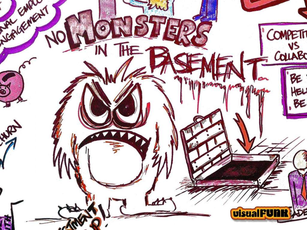 monster in the basement graphic facilitation