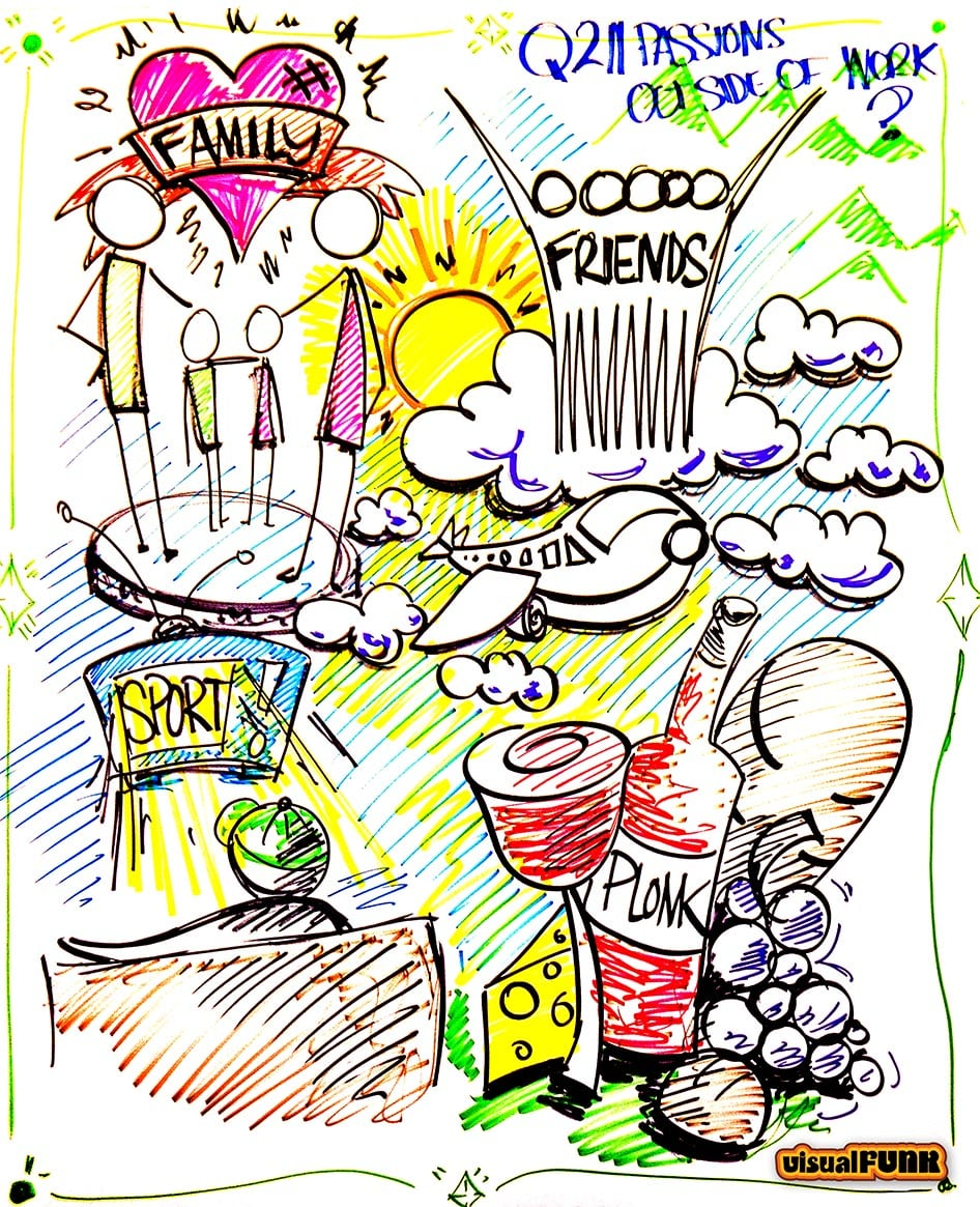 passion out side of work graphic facilitation
