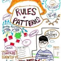 rules-patterns