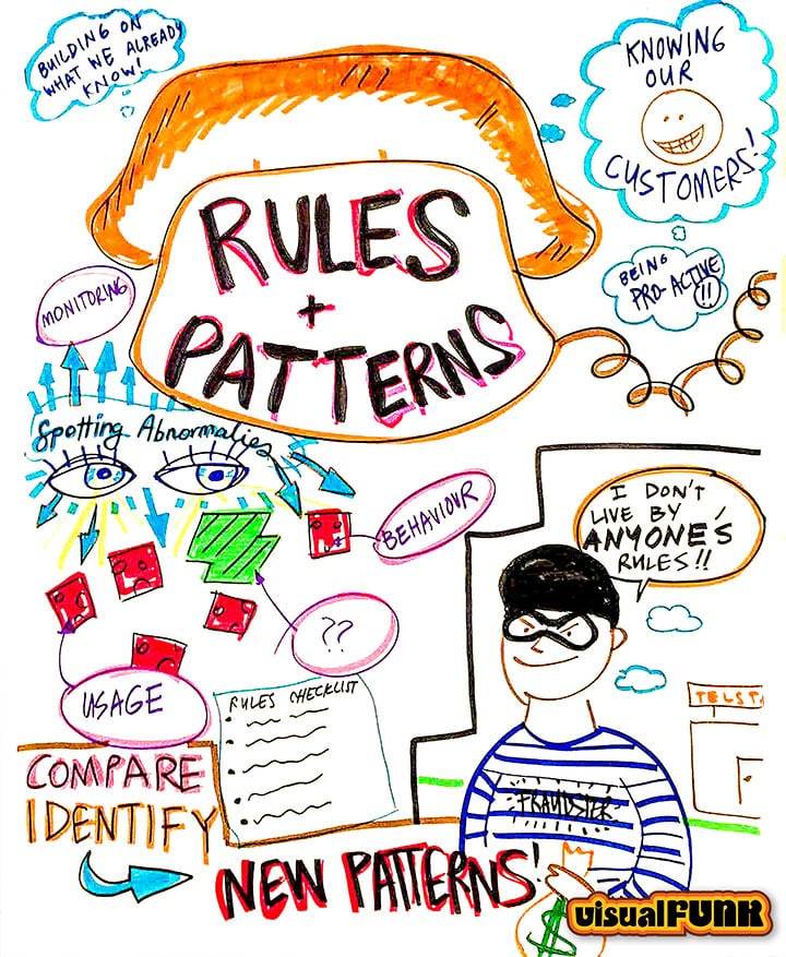 rules patterns graphic facilitation