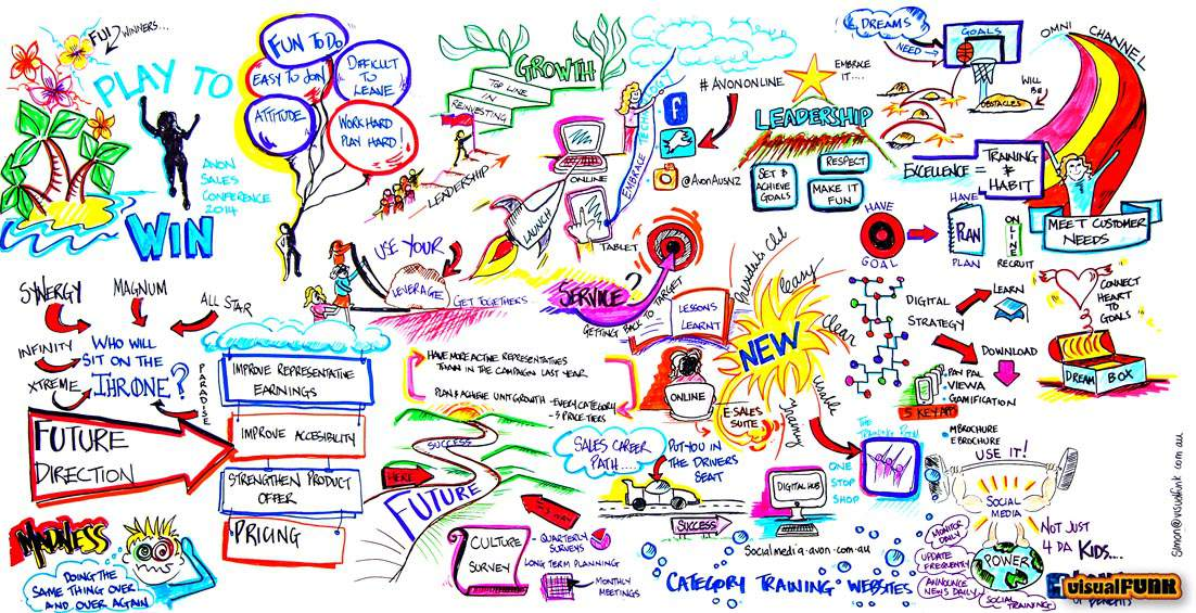 Graphic Facilitation Play to win VF art