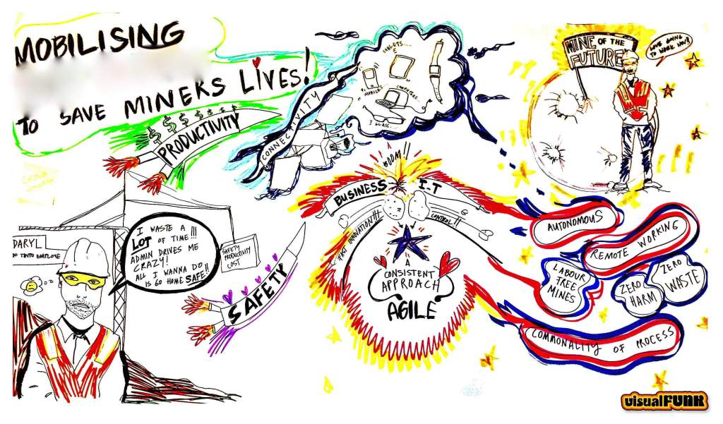 Graphic Facilitation cosistent approach VF