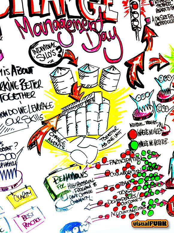 graphic facilitation individual silos VF art