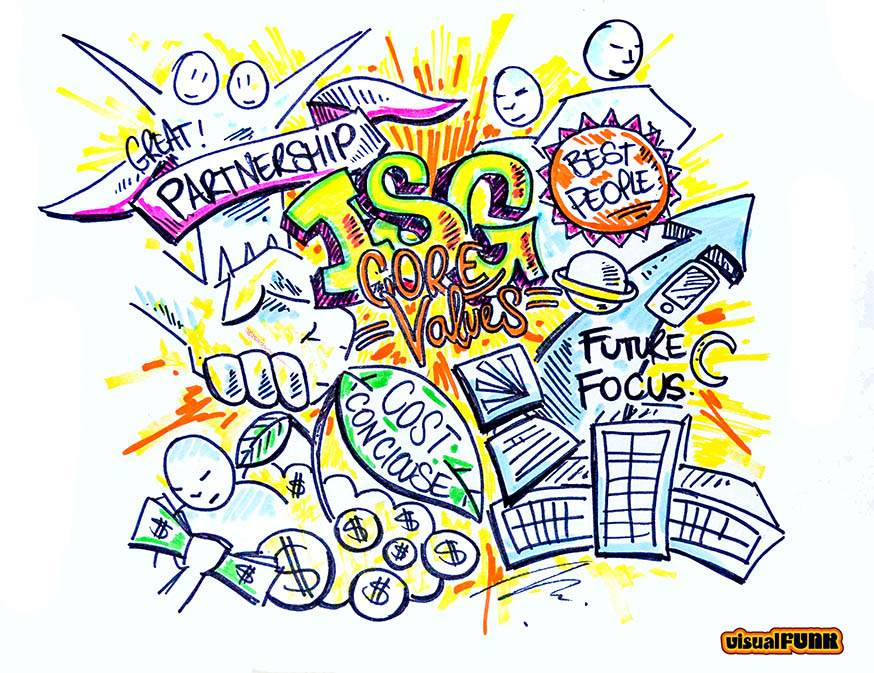 Graphic Facilitation partnership isg - VF Art
