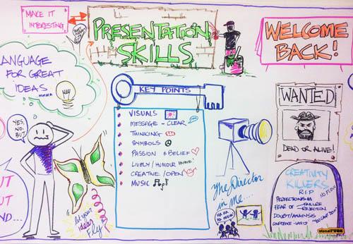 creative presentation skills