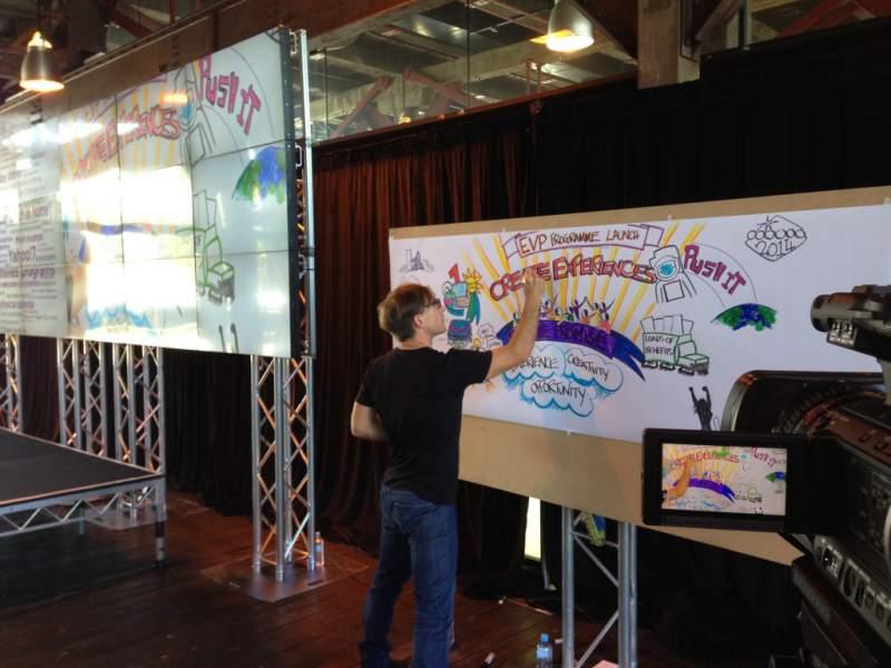 creative facilitation