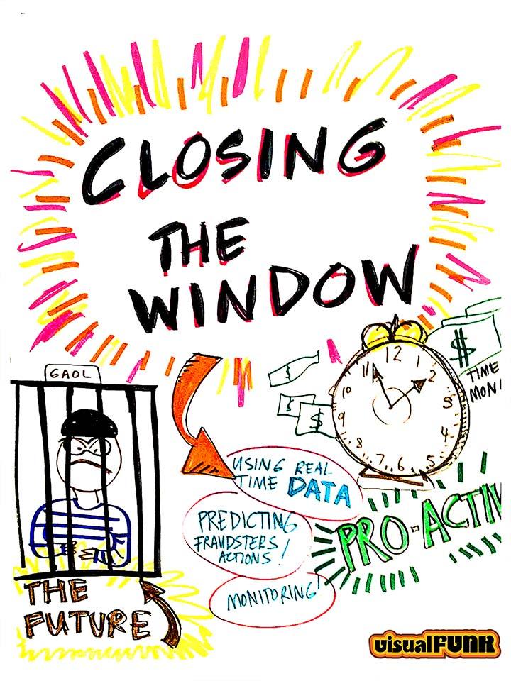 closing the window graphic facilitation