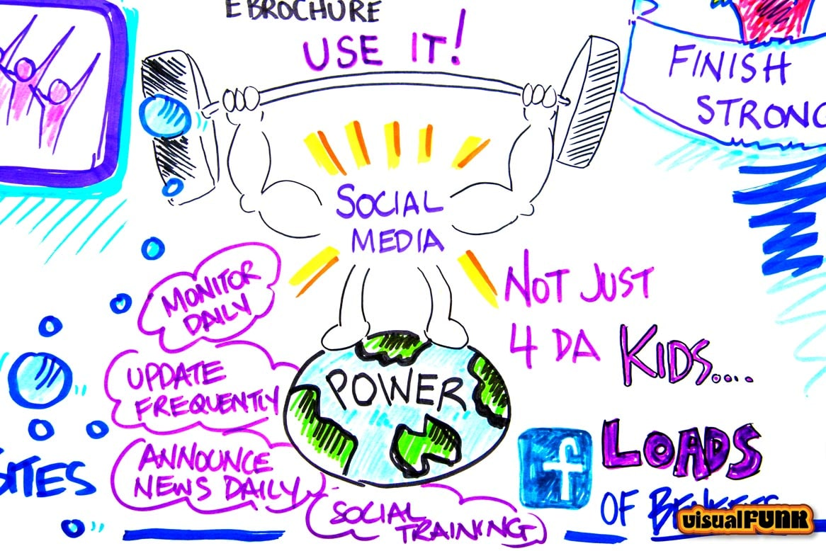social media power graphic facilitation