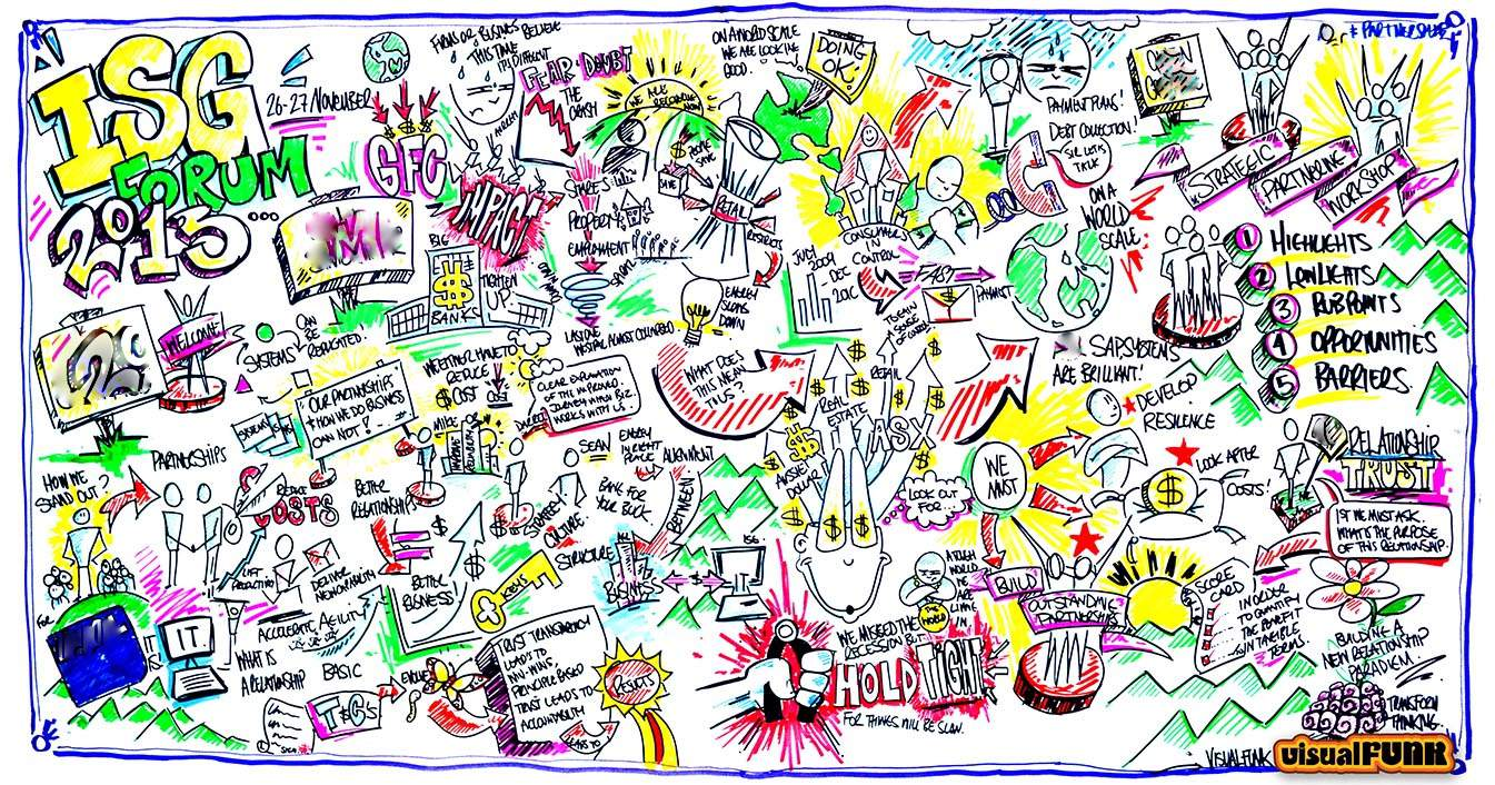 ISG forum graphic facilitator workshops