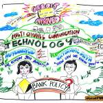 Graphic Facilitation MultiChannel Communication VF