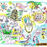 Graphic Facilitation Need Clarity VF