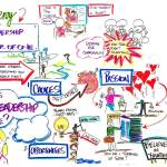 Graphic Facilitation Self leadership VF Art