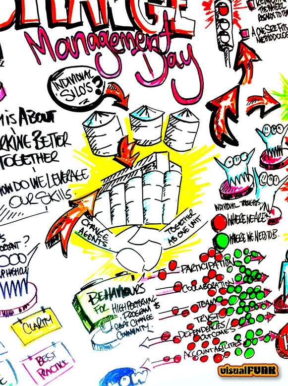 graphic facilitation individual silos VF art