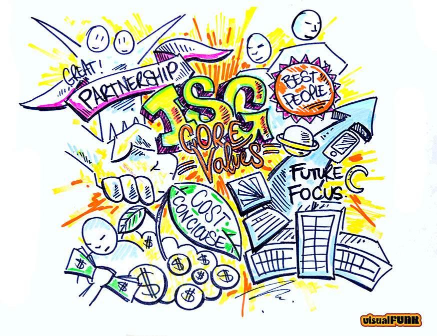 Graphic Facilitation partnership isg - VF Art